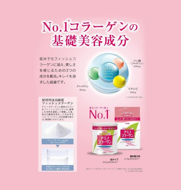 MEIJI Amino Collagen 28 Days