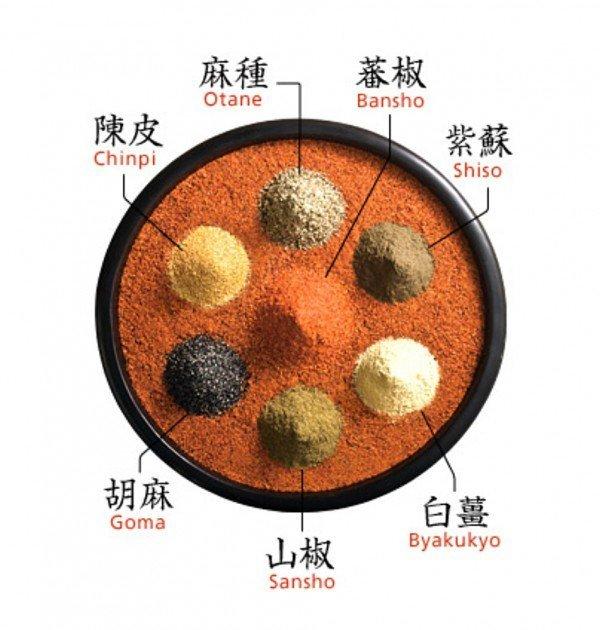 Chinpi, Octane, Bansho, Shiso, Byakukyo, Sansho, Goma Chili Spices made in Japan