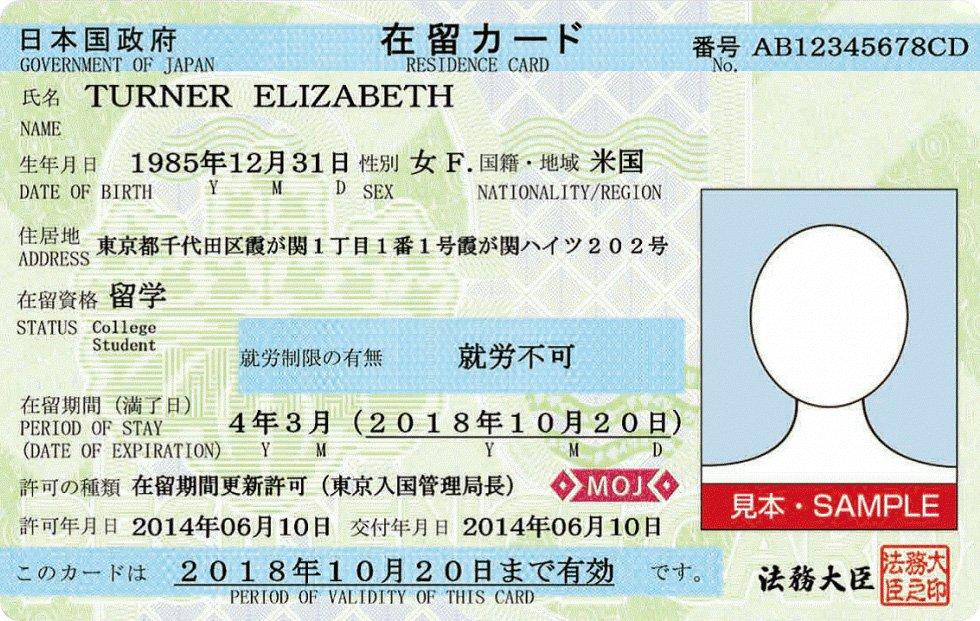 Zairyu Card: Sample