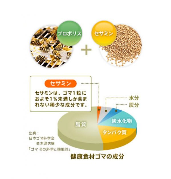 SUNTORY Propolis + Sesamin E Supplement Made in Japan
