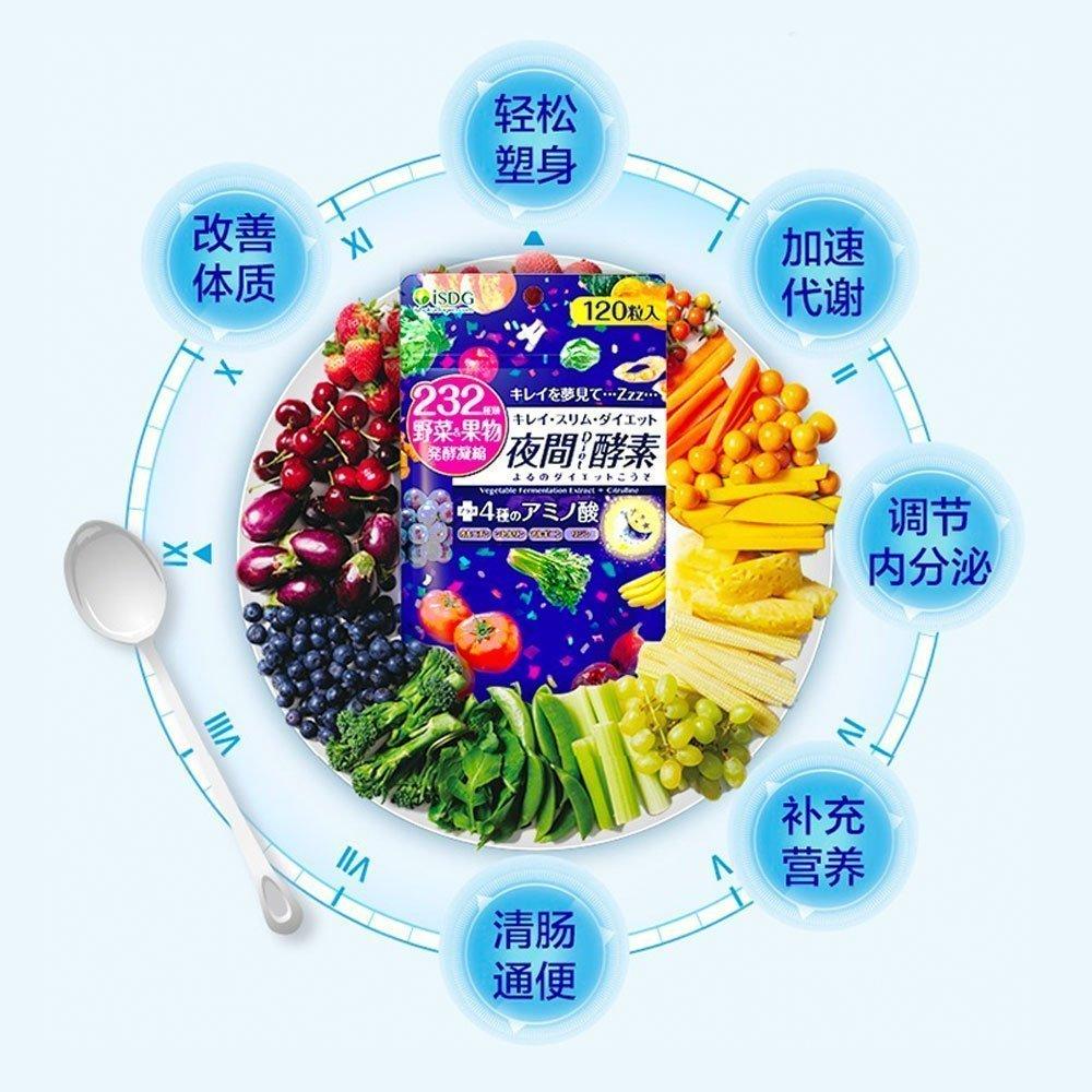 DIET&BEAUTY FAIR ASIA~Organized by UBM Japan Co Ltd