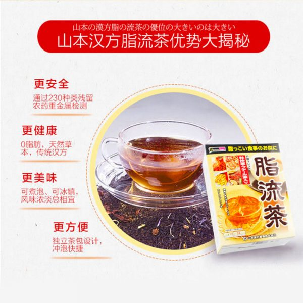 YAMAMOTO Shiryucha Mixed Herbal Tea Fatty Food Buster Made in Japan