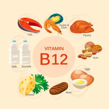 KOBAYASHI Vitamin B12 tablets Made in Japan